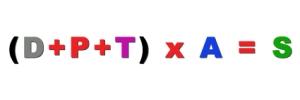 New_Success_Formula_સફળતાનું_એક_નવું_સુત્ર_(D+P+T) x A = S